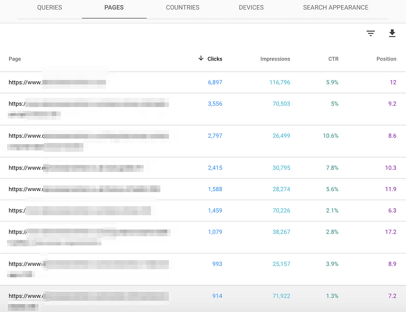 pages list in new search console